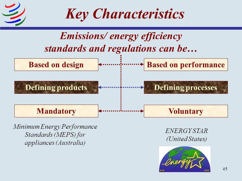 Emissions/ energy efficiency standards and regulations can be…
