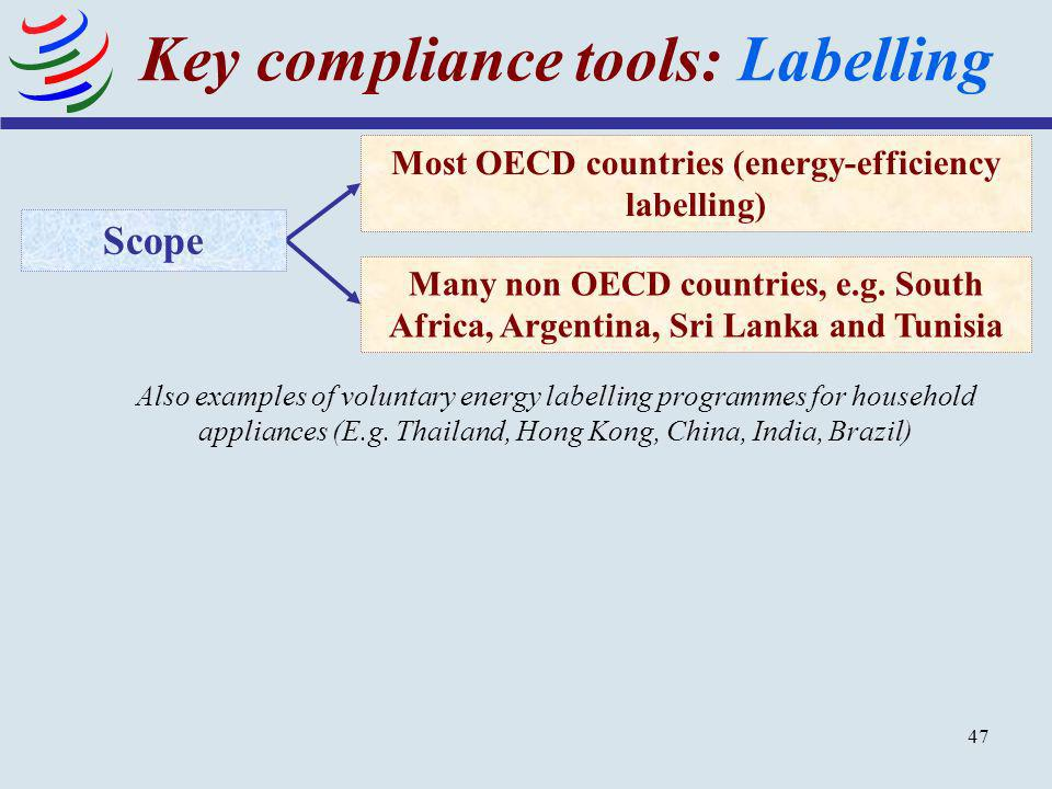 Key compliance tools: Labelling