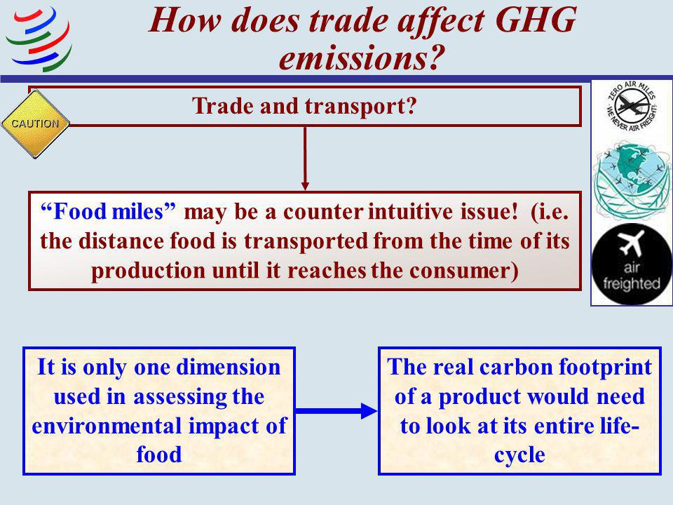 How does trade affect GHG emissions