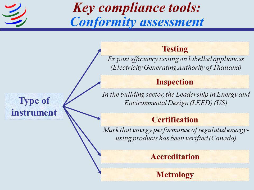 Key compliance tools: Conformity assessment