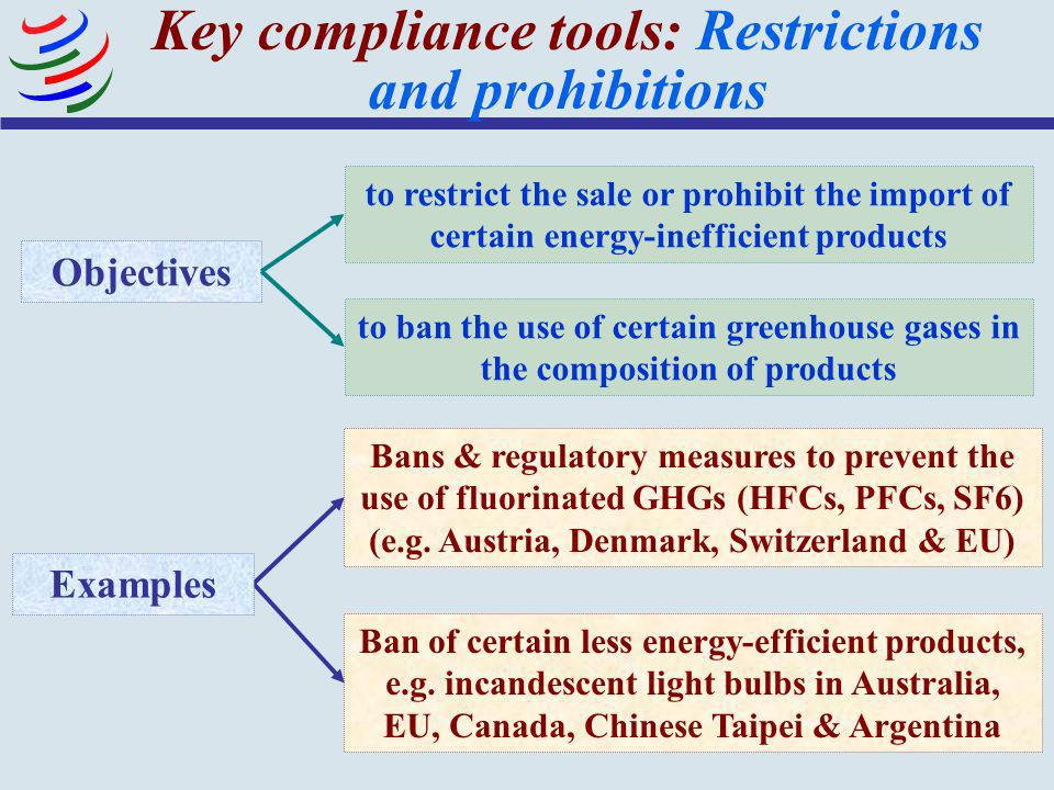 Key compliance tools: Restrictions and prohibitions