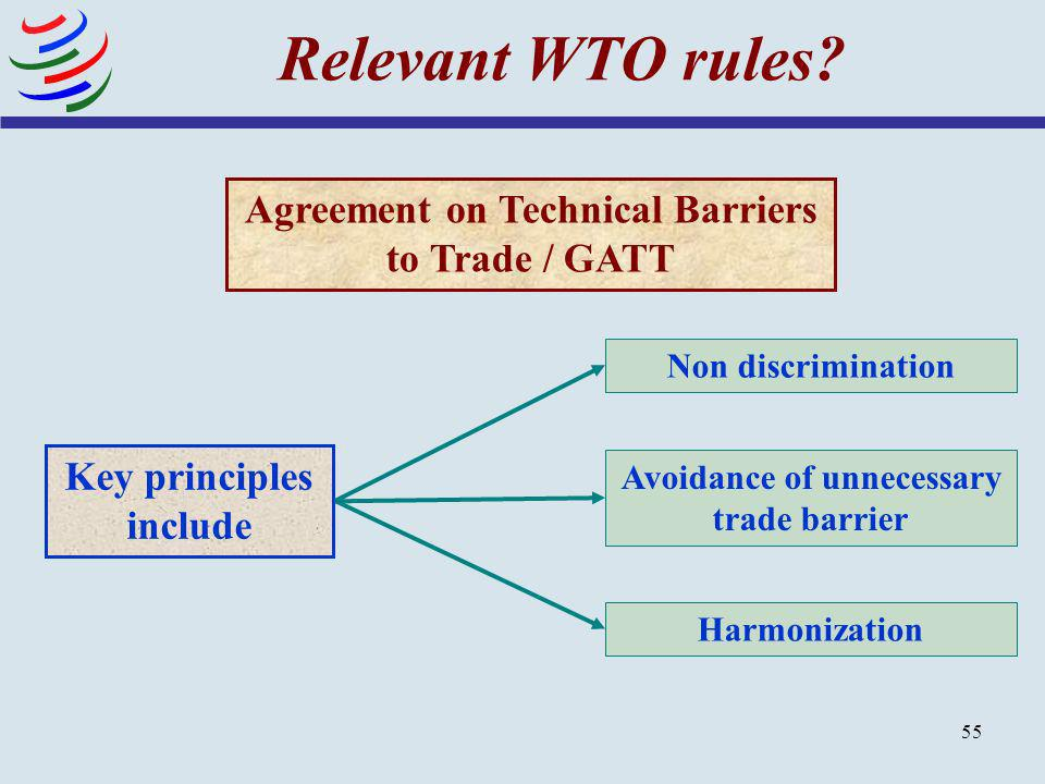 Relevant WTO rules Agreement on Technical Barriers to Trade / GATT