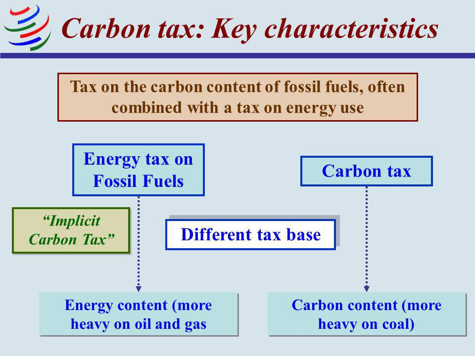 Carbon tax: Key characteristics