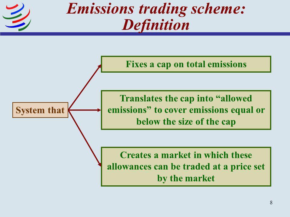 Emissions trading scheme: Definition