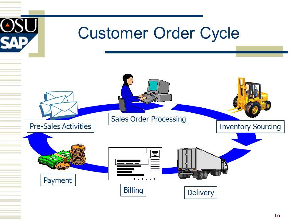 Sales Order Management In Sap R 3 Ppt Video Online Download