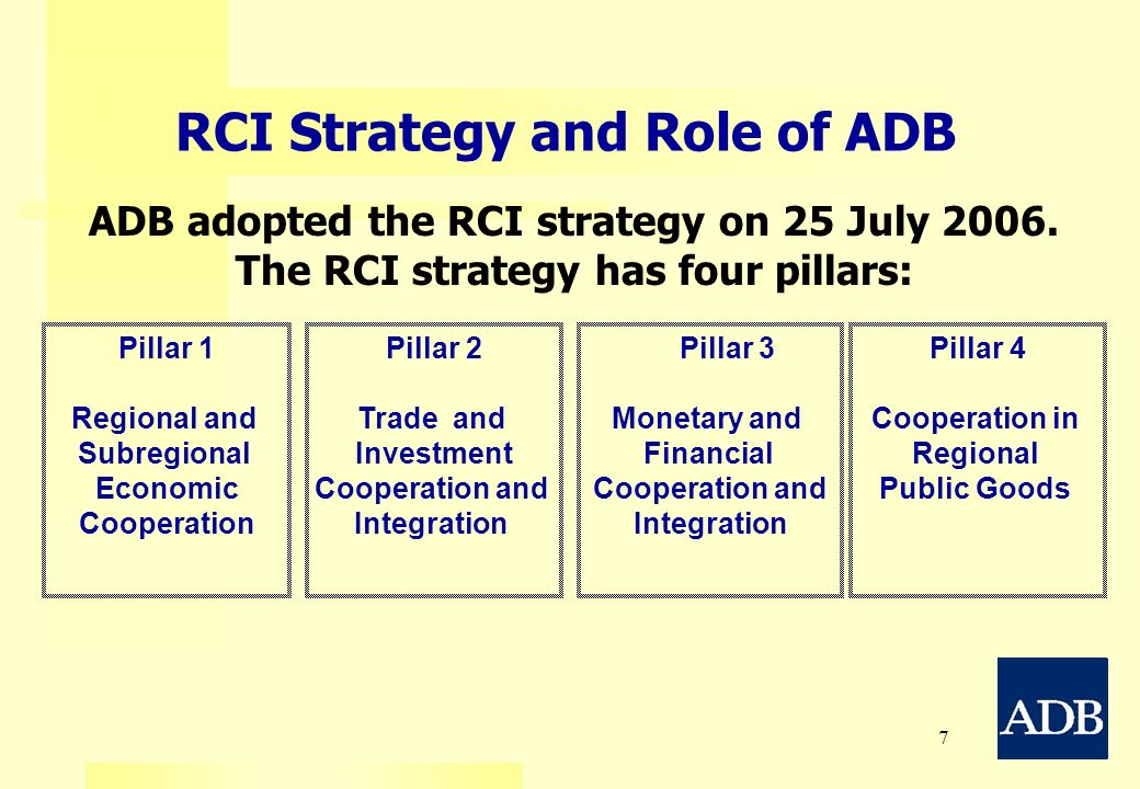 RCI Strategy and Role of ADB