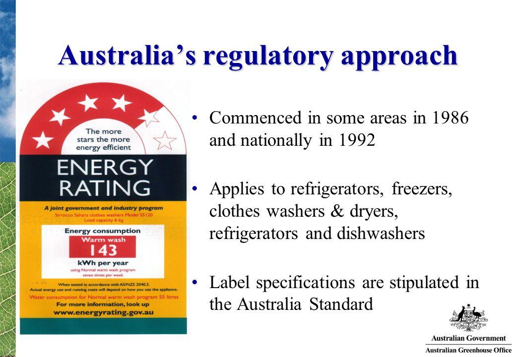 Australia's regulatory approach
