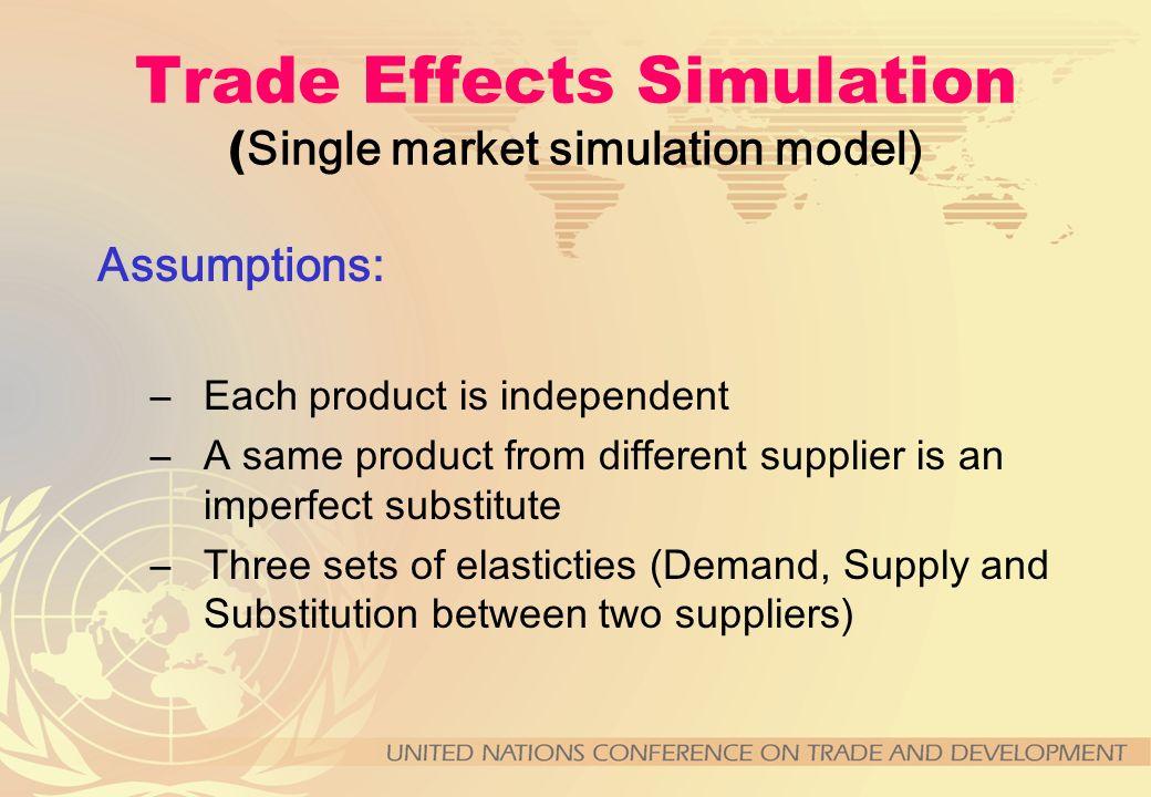 Trade Effects Simulation (Single market simulation model)