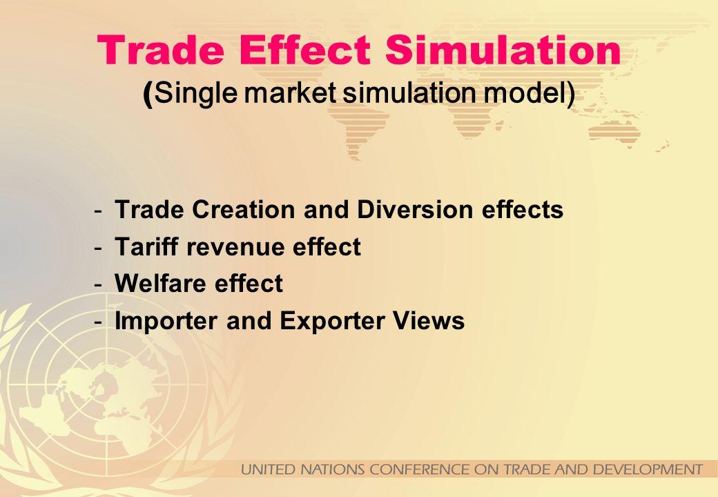 Trade Effect Simulation (Single market simulation model)