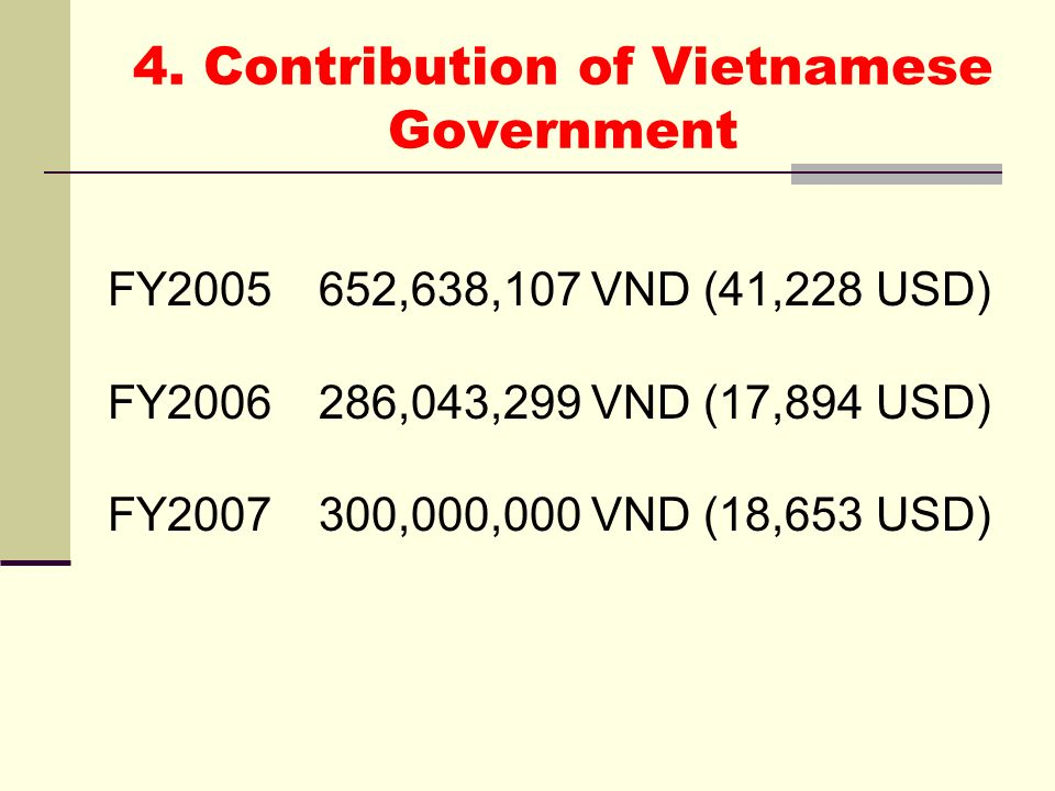 4. Contribution of Vietnamese Government