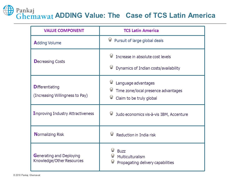 ADDING Value: The Case of TCS Latin America