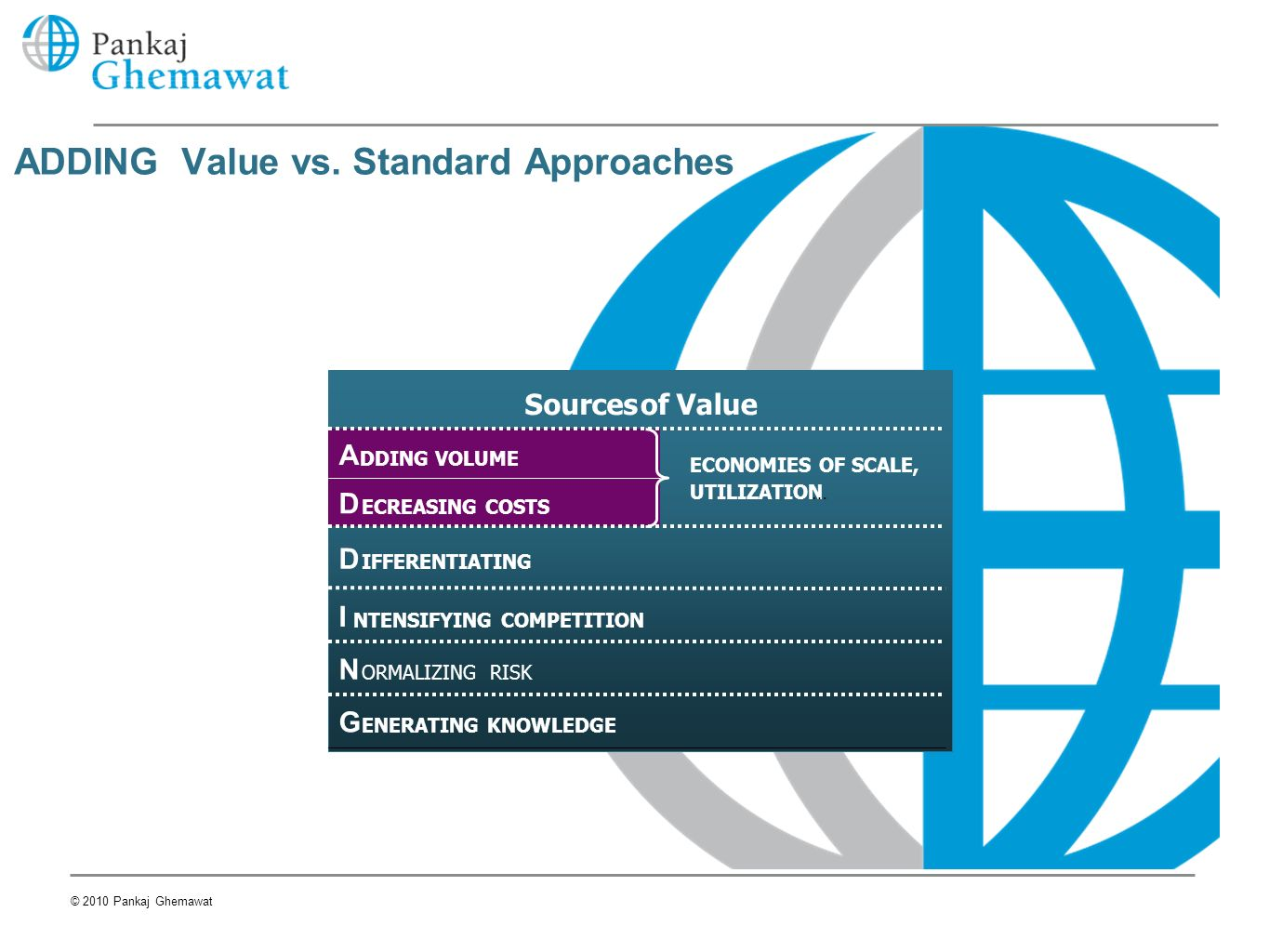 ADDING Value vs. Standard Approaches