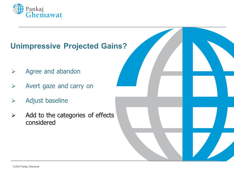 Unimpressive Projected Gains