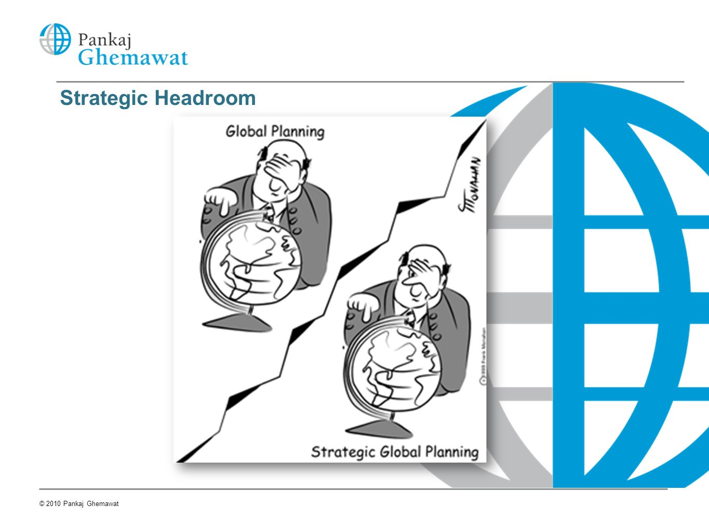 Strategic Headroom 26 © 2010 Pankaj Ghemawat