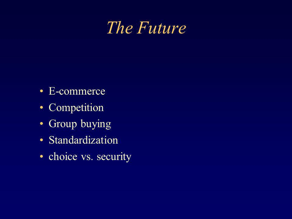 The Future E-commerce Competition Group buying Standardization
