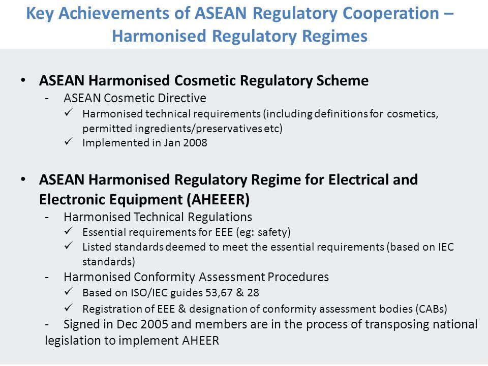 Key Achievements of ASEAN Regulatory Cooperation – Harmonised Regulatory Regimes
