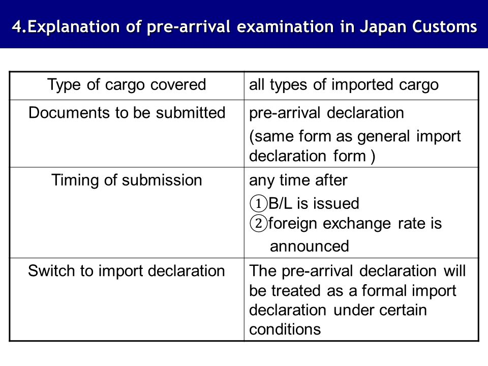 4.Explanation of pre-arrival examination in Japan Customs
