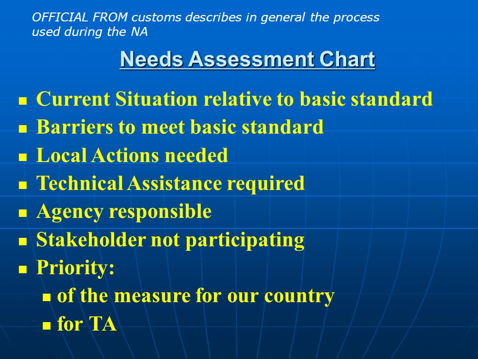 Needs Assessment Chart