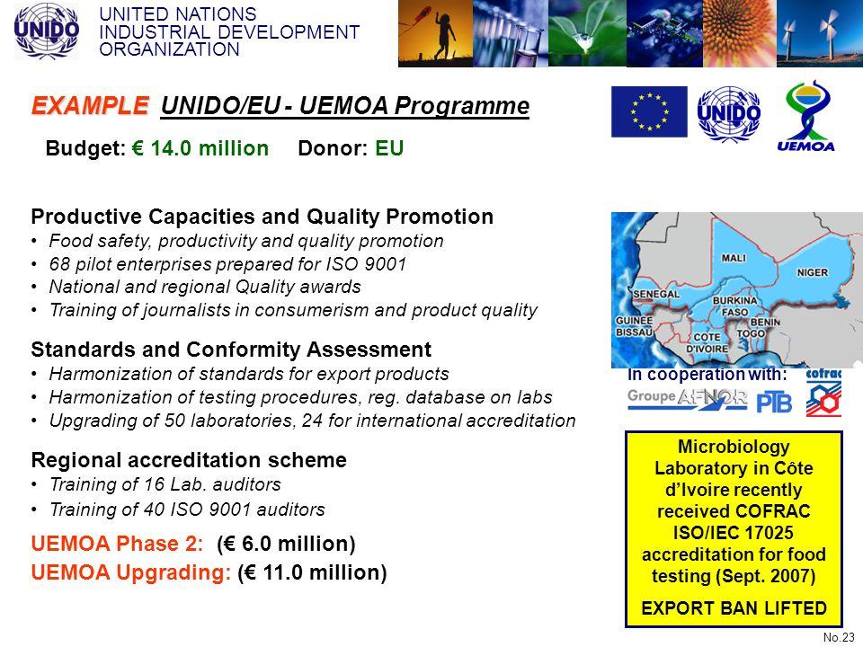 EXAMPLE UNIDO/EU - UEMOA Programme