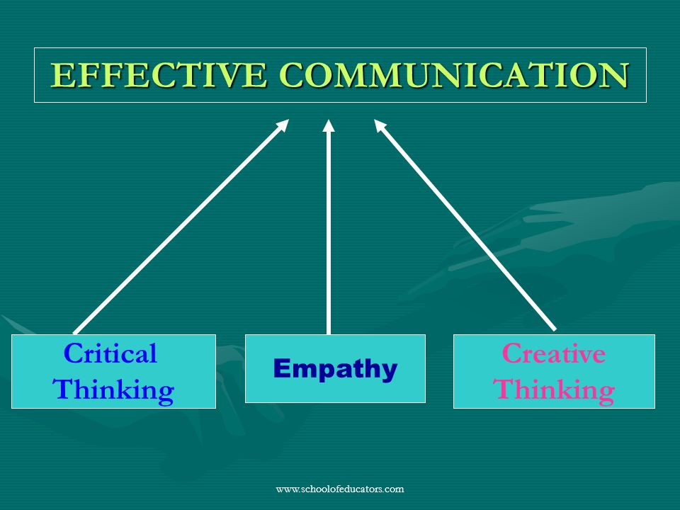 Critical Thinking: The Soul of Effective Communication