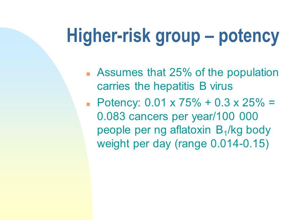 Higher-risk group – potency