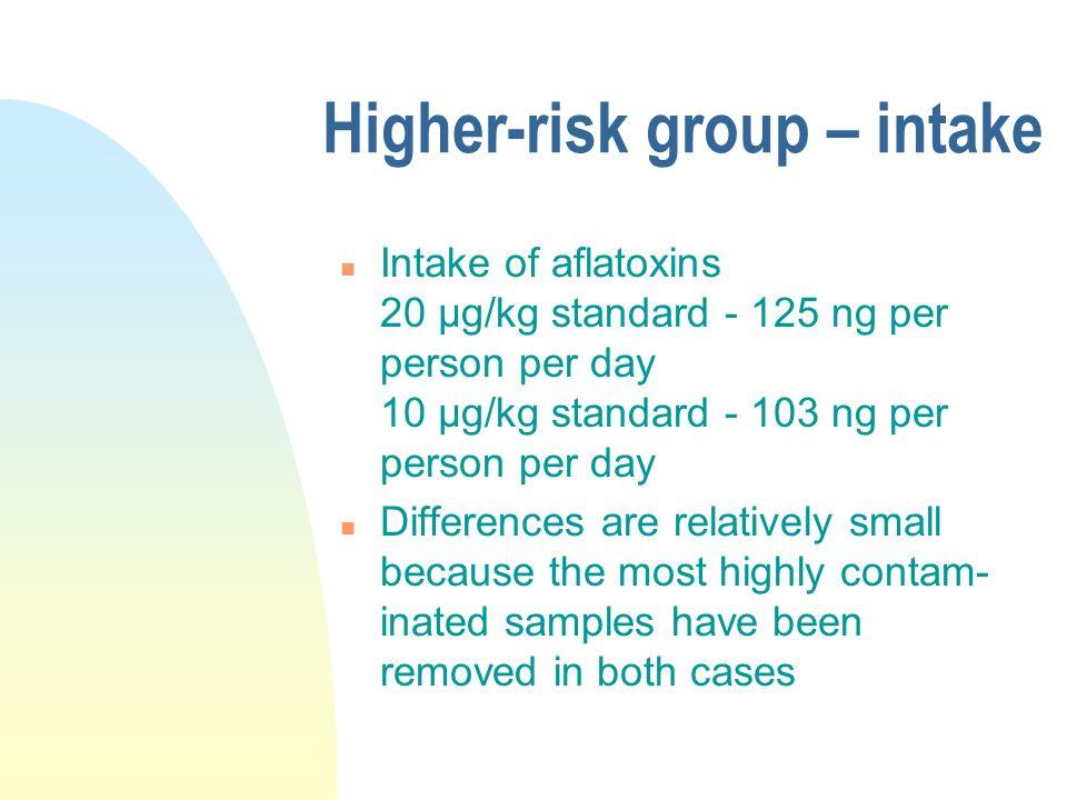 Higher-risk group – intake