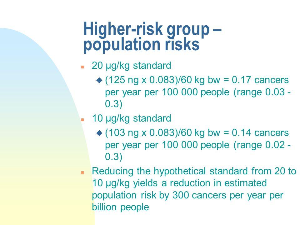 Higher-risk group – population risks