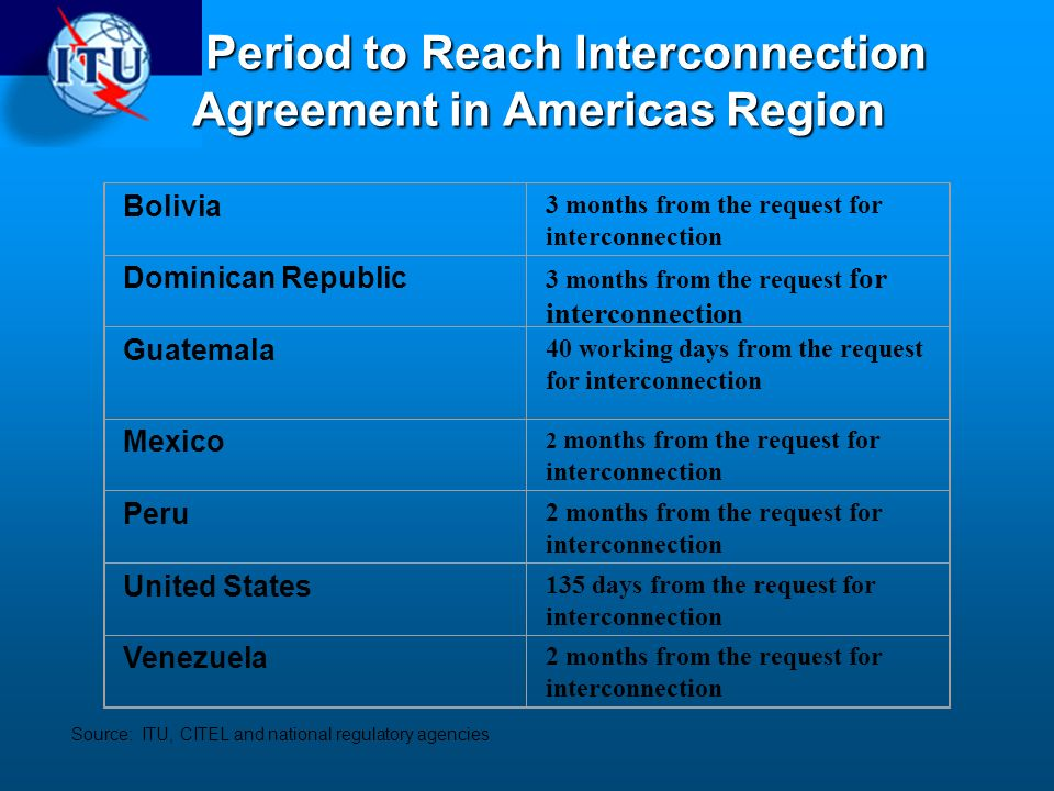 Period to Reach Interconnection Agreement in Americas Region