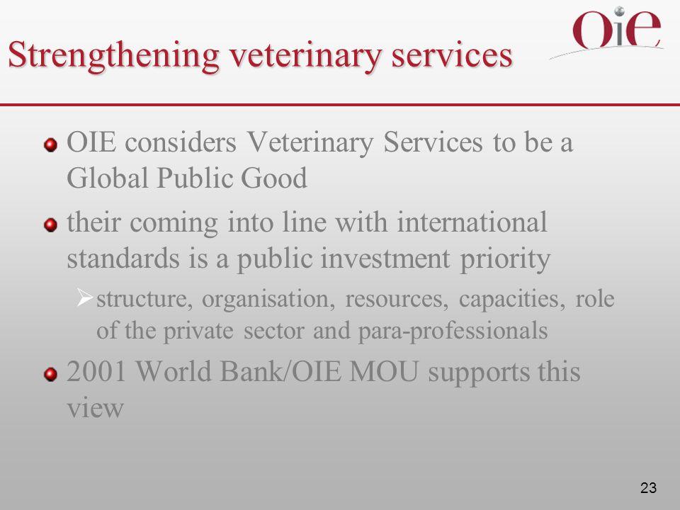 Strengthening veterinary services