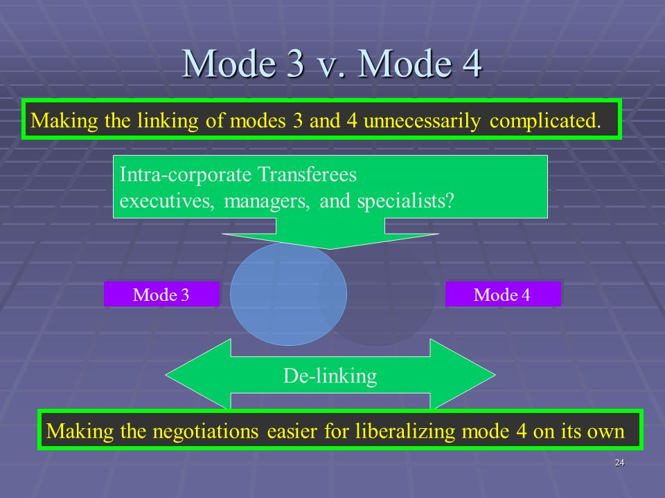 Mode 3 v. Mode 4 Making the linking of modes 3 and 4 unnecessarily complicated. Intra-corporate Transferees.