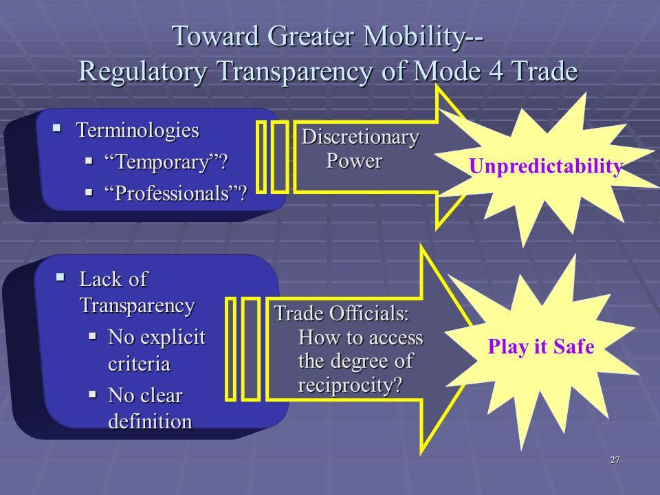 Toward Greater Mobility-- Regulatory Transparency of Mode 4 Trade
