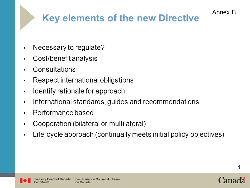 Key elements of the new Directive