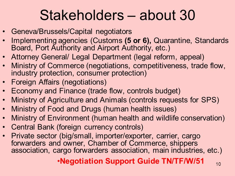 Stakeholders – about 30 Negotiation Support Guide TN/TF/W/51