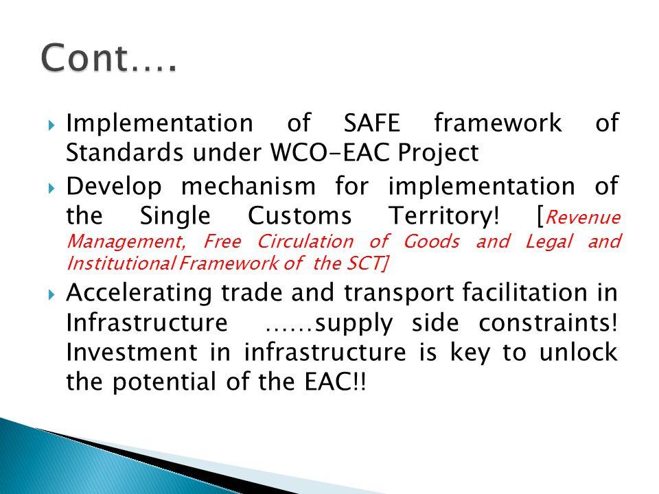 Cont…. Implementation of SAFE framework of Standards under WCO-EAC Project.