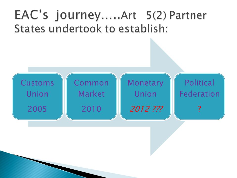 EAC's journey…..Art 5(2) Partner States undertook to establish: