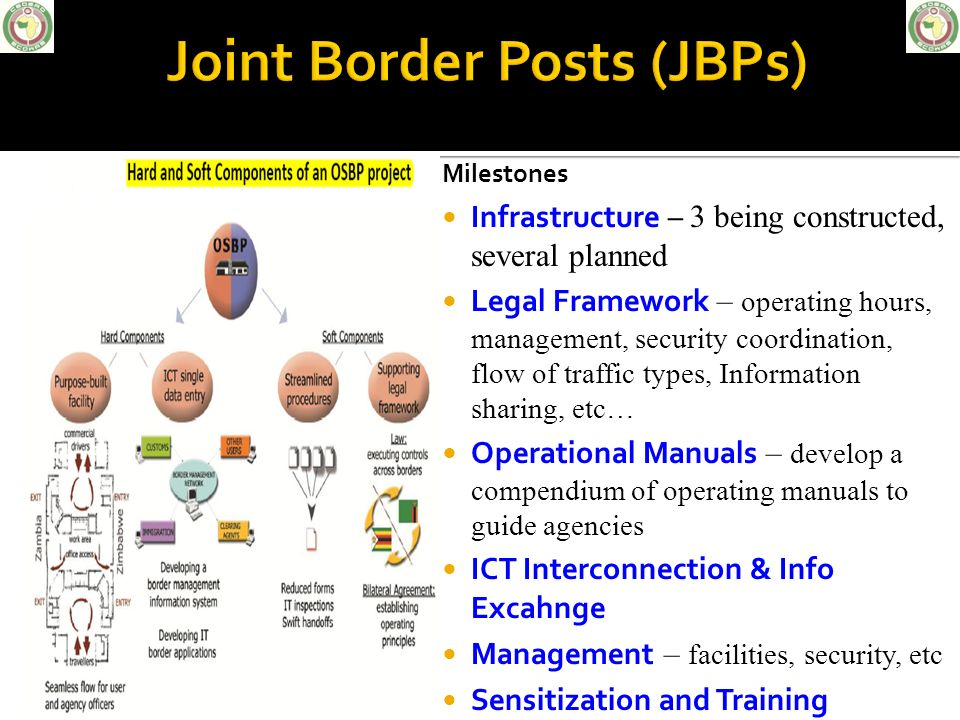 Joint Border Posts (JBPs)