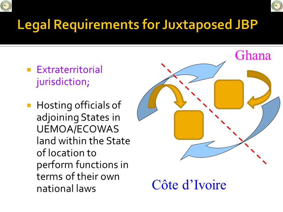 Legal Requirements for Juxtaposed JBP