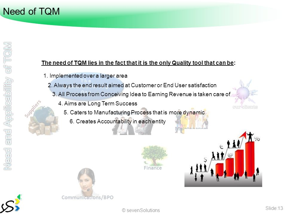 relationship between jit and tqm