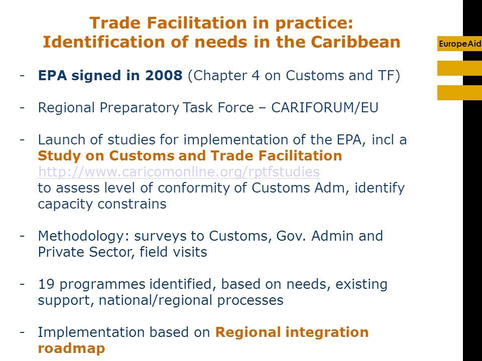 Trade Facilitation in practice: