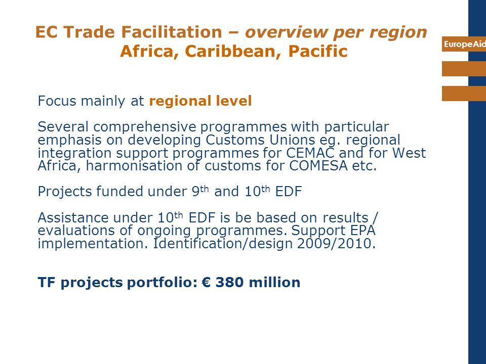 EC Trade Facilitation – overview per region Africa, Caribbean, Pacific