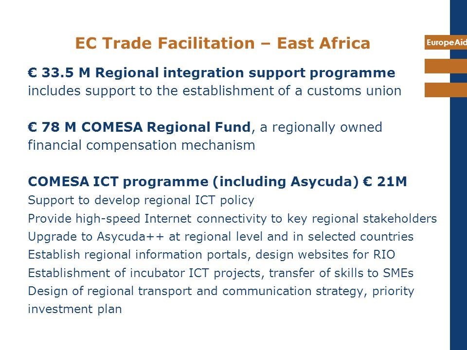 EC Trade Facilitation – East Africa