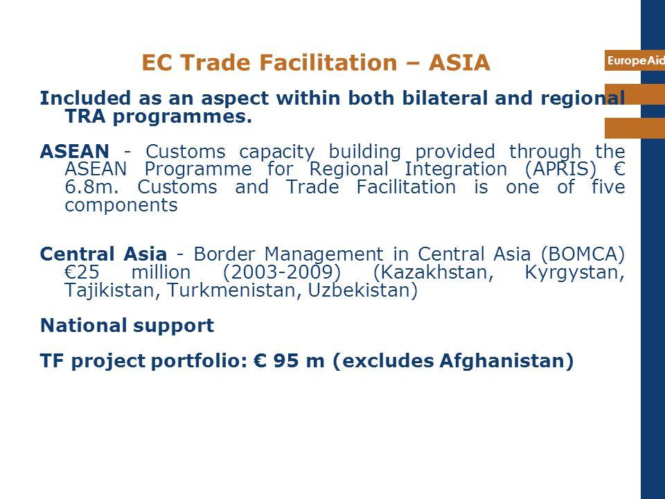EC Trade Facilitation – ASIA