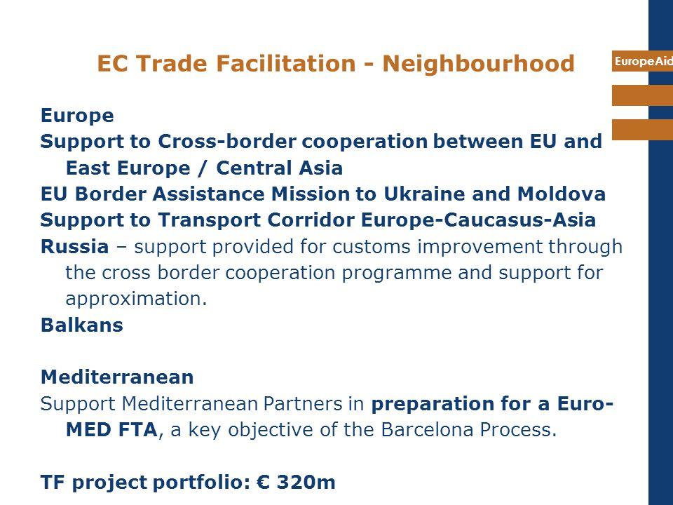 EC Trade Facilitation - Neighbourhood