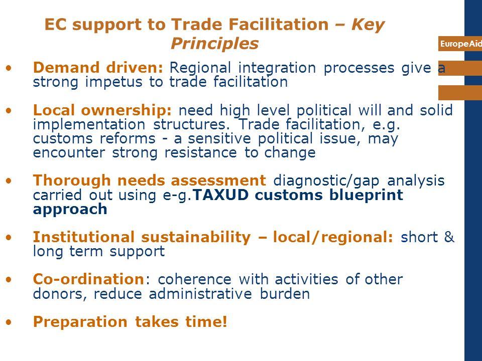 EC support to Trade Facilitation – Key Principles