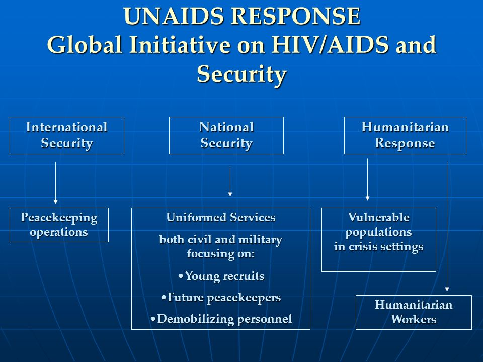 UNAIDS RESPONSE Global Initiative on HIV/AIDS and Security
