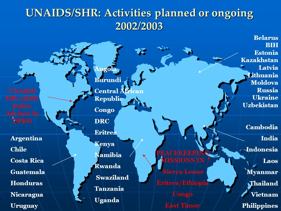 UNAIDS/SHR: Activities planned or ongoing 2002/2003