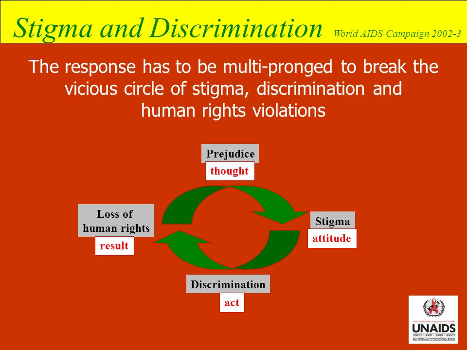 The response has to be multi-pronged to break the vicious circle of stigma, discrimination and human rights violations