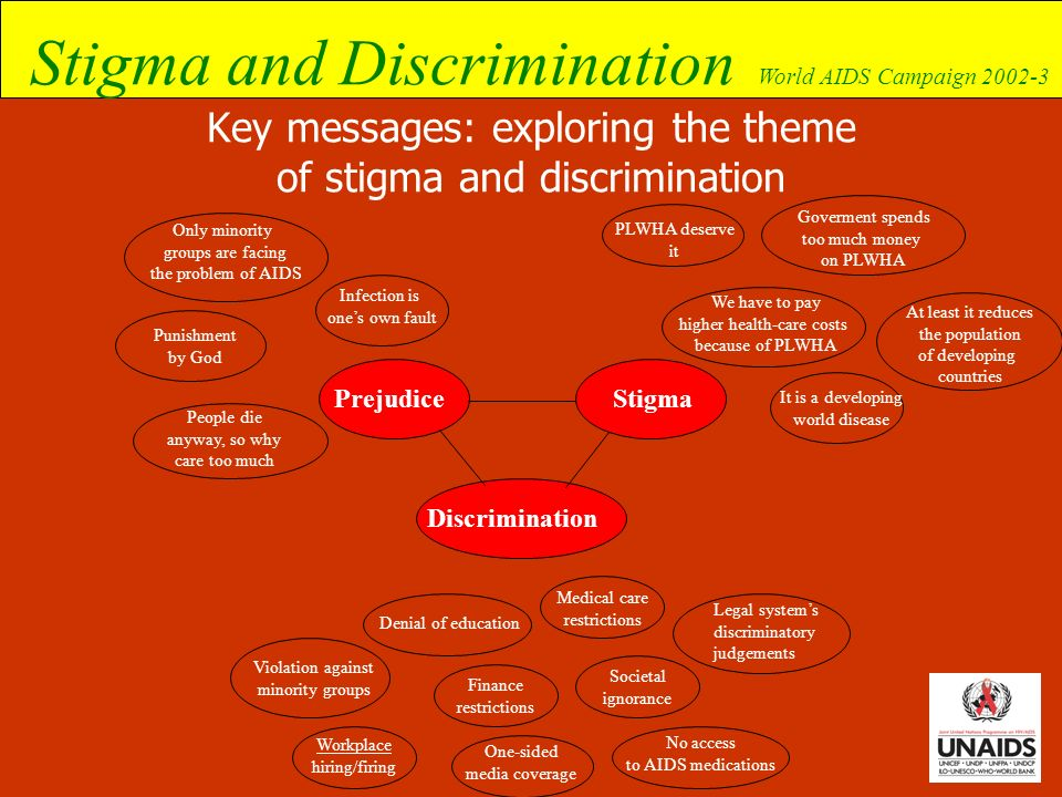 Key messages: exploring the theme of stigma and discrimination