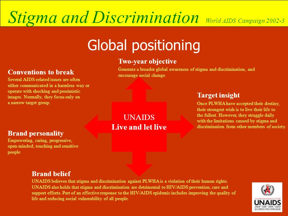 Global positioning UNAIDS Live and let live Two-year objective