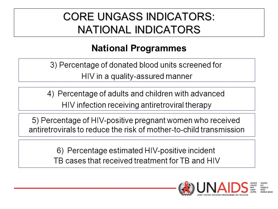 CORE UNGASS INDICATORS: NATIONAL INDICATORS